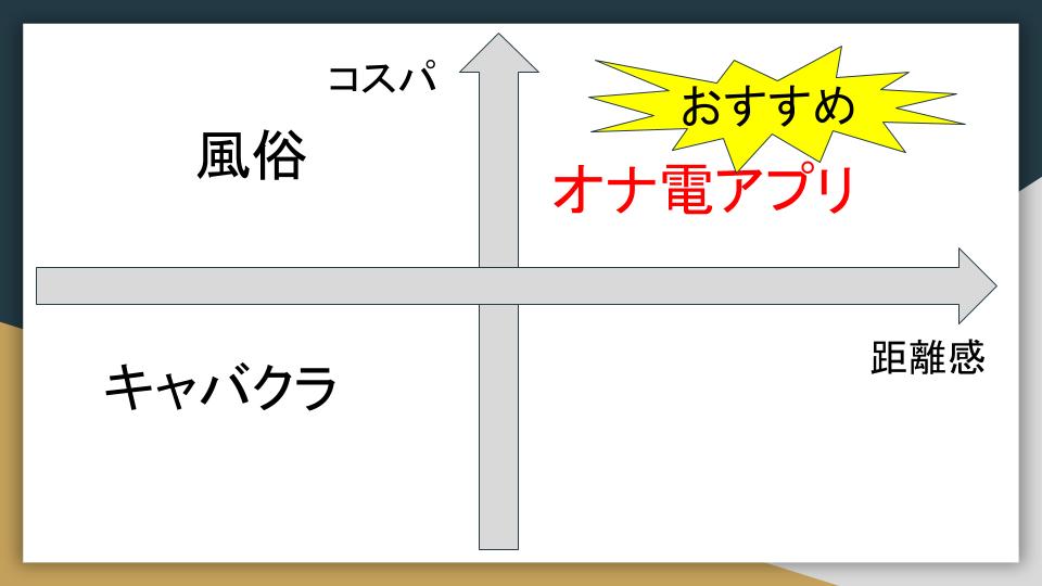 オナ電アプリのコスパ比較表